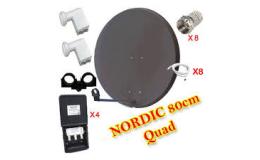 Nordic Paket Med Quad LNB